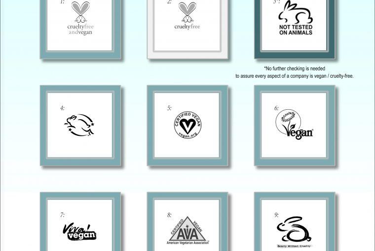 Official Vegan Certifications & Logos
